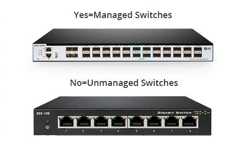 Managed And Unmanaged Ethernet Switch